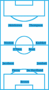 Possible Line-Up