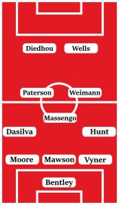 Possible Line-Up (3-3-2-2: Bentley, Vyner, Mawson, Moore, Hunt, Massengo, Dasilva; Weimann, Paterson; Wells, Diedhou