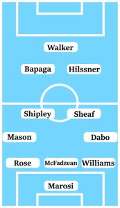 Possible Line-Up (3-4-2-1); Marosi; Williams, McFadzean, Rose; Dabo, Sheaf, Shipley, Mason; Hilssner, Bapaga; Walker