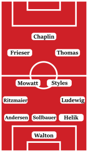 Possible Line-Up (3-4-2-1): Walton; Helik, Sollbauer, Andersen, Ludewig, Styles, Mowatt, Ritzmaier; Thomas, Frieser; Chaplin.