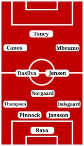 Possible Line-Up (4-3-3): Raya; Dalsgaard, Jansson, Pinnock, Thompson; Norgaard, Jensen, Dasilva; Mbeumo, Canos, Toney.