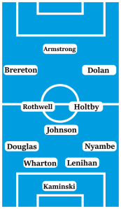 Possible Line-Up (4-3-3): Kaminski; Nyambe, Lenihan, Wharton, Douglas; Johnson, Holtby, Rothwell; Dolan, Brereton, Armstrong.