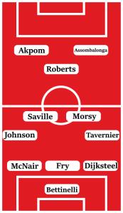 Possible Line-Up (3-4-1-2): Bettinelli; Dijksteel, Fry, McNair; Tavernier, Morsy, Saville, Johnson; Roberts; Assombalonga, Akpom.