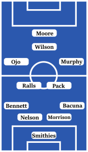 Possible Line-Up (4-2-3-1) Smithies; Bacuna, Morrison, Nelson, Bennett; Pack, Ralls; Murphy, Wilson, Ojo; Moore.