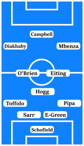 Possible Line-Up (4-3-3): Schofield; Pipa, Edmonds-Green, Sarr, Toffolo; Hogg, Eiting, O'Brien; Mbezna, Diakhaby, Campbell.