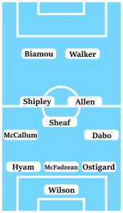 Possible Line-Up (3-5-2): Wilson; Ostigard, McFadzean, Hyam; Dabo, Sheaf, Allen, Shipley, McCallum; Walker, Biamou.