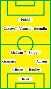 Possible Line-Up (4-2-3-1): Krul; Aarons, Hanley, Gibson, Giannoulis; Skipp, McLean; Buendia, Vrancic, Cantwell; Pukki.