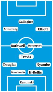 Possible Line-Up (4-3-3): Kaminski; Nyambe, Harwood-Bellis, Branthwaite, Douglas; Travis, Davenport, Rothwell; Elliott, Armstrong, Gallagher.