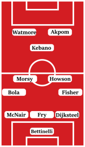 Possible Line-Up (3-4-1-2): Bettinelli; Dijksteel, Fry, McNair; Fisher, Howson, Morsy, Bola; Kebano; Akpom, Watmore.