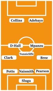 Possible Line-Up (3-5-2): Sluga; Pearson, Naismith, Potts; Bree, Mpanzu, Tunnicliffe, Dewsbury-Hall, Clark; Adebayo, Collins.
