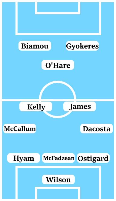 Possible Line-Up (3-4-1-2): Wilson; Ostigard, McFadzean, Hyam; Dacosta, James, Kelly, McCallum; O'Hare; Gyokeres, Biamou.