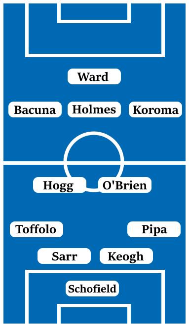 Possible Line-Up (4-2-3-1): Schofield; Pipa, Keogh, Sarr, Toffolo; O'Brien, Hogg; Koroma, Holmes, Bacuna; Ward.