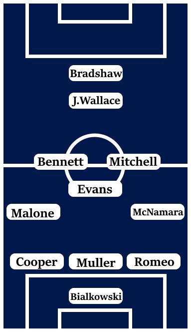 Possible Line-Up (3-5-1-1): Bialkowski; Romeo, Muller, Cooper; McNamara, Mitchell, Evans, Bennett, Malone; J. Wallace; Bradshaw.