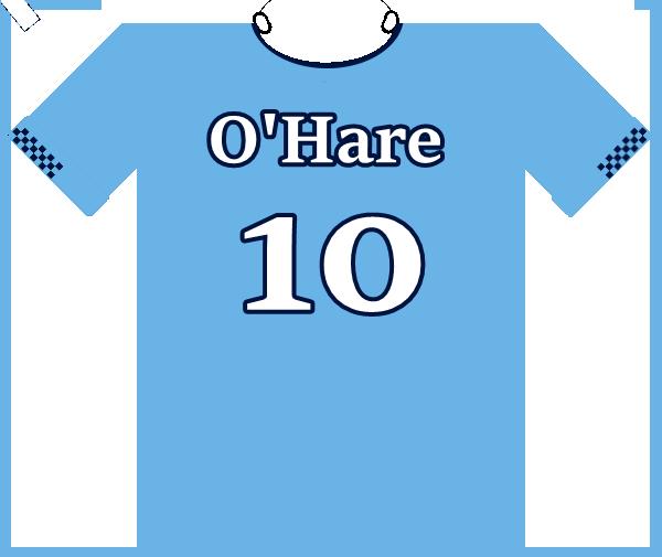 Callum O'Hare