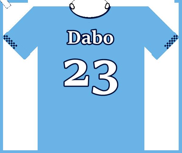 Fankaty Dabo