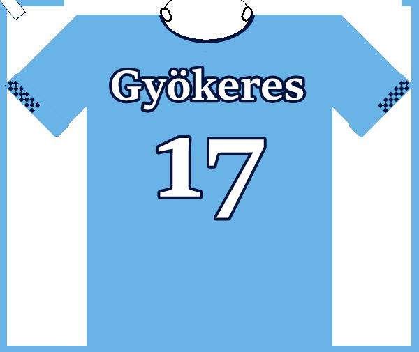 Viktor Gyokeres