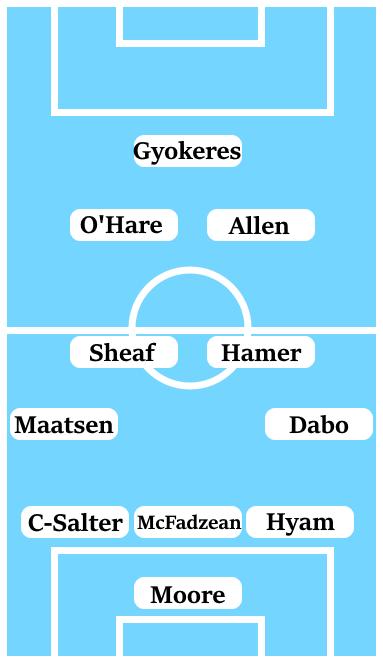 Possible Line-Up (3-4-2-1): Moore; Hyam, McFadzean, Clarke-Salter; Dabo, Hamer, Sheaf, Maatsen; Allen, O'Hare; Gyokeres.