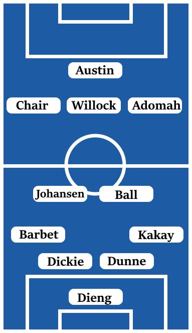 Possible Line-Up (4-2-3-1): Dieng; Kakay, Dunne, Dickie, Barbet; Ball, Johansen; Adomah, Willock, Chair; Austin.