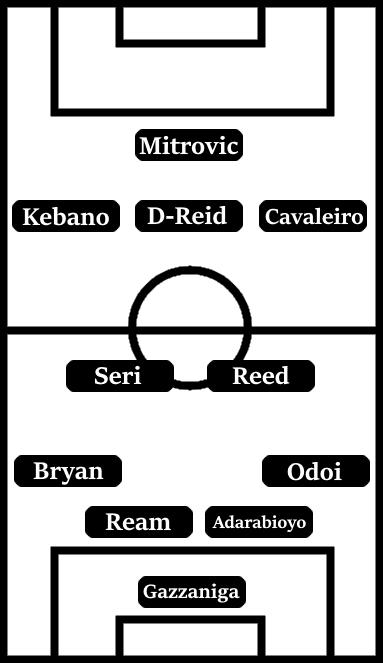 Possible Line-Up (4-2-3-1): Gazzaniga; Odoi, Adarabioyo, Ream, Bryan; Reed, Seri; Cavaleiro, Decordova-Reid, Kebano; Mitrovic